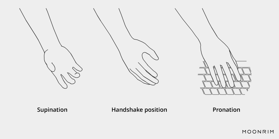 Comparison of different hand positions